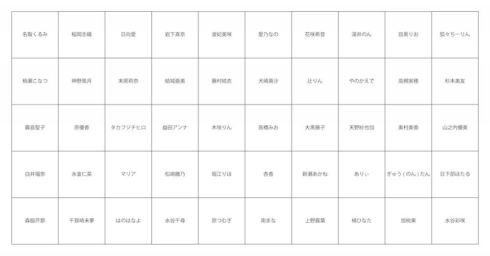 『ミスFLASH2021』サバイバルバトル出場者50名