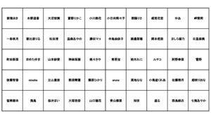 『ミスFLASH2022 選考オーディション』候補者50名